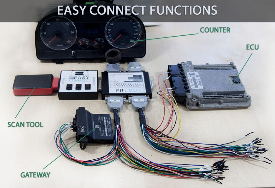 easy connect podłączanie modułów na stole