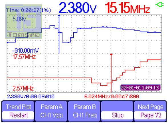 oscyloskop cyfrowy shs 806 siglent
