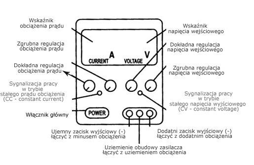 zasilacz powerlab 305d